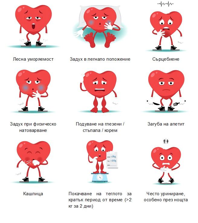 В Седмицата за борба със сърдечната недостатъчност  Четири организации дават насоки за грижа за пациентите в условията на COVID-19